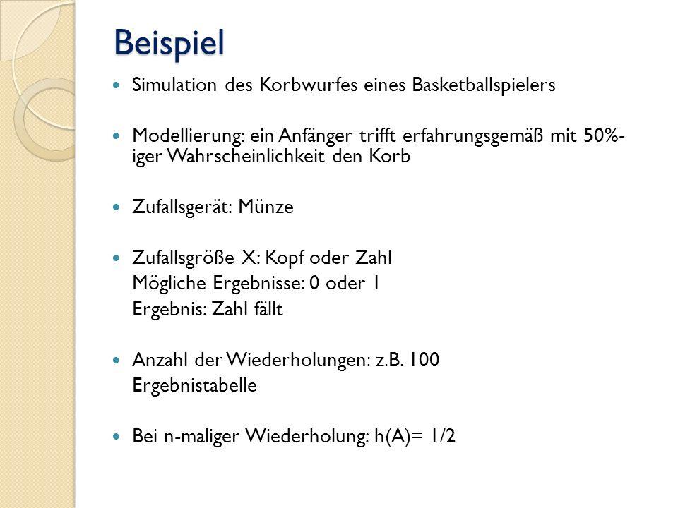 Beispiel Simulation des Korbwurfes eines Basketballspielers Modellierung: ein Anfänger trifft erfahrungsgemäß mit 50%- iger Wahrscheinlichkeit den Korb Zufallsgerät: Münze Zufallsgröße X: Kopf oder Zahl Mögliche Ergebnisse: 0 oder 1 Ergebnis: Zahl fällt Anzahl der Wiederholungen: z.B.