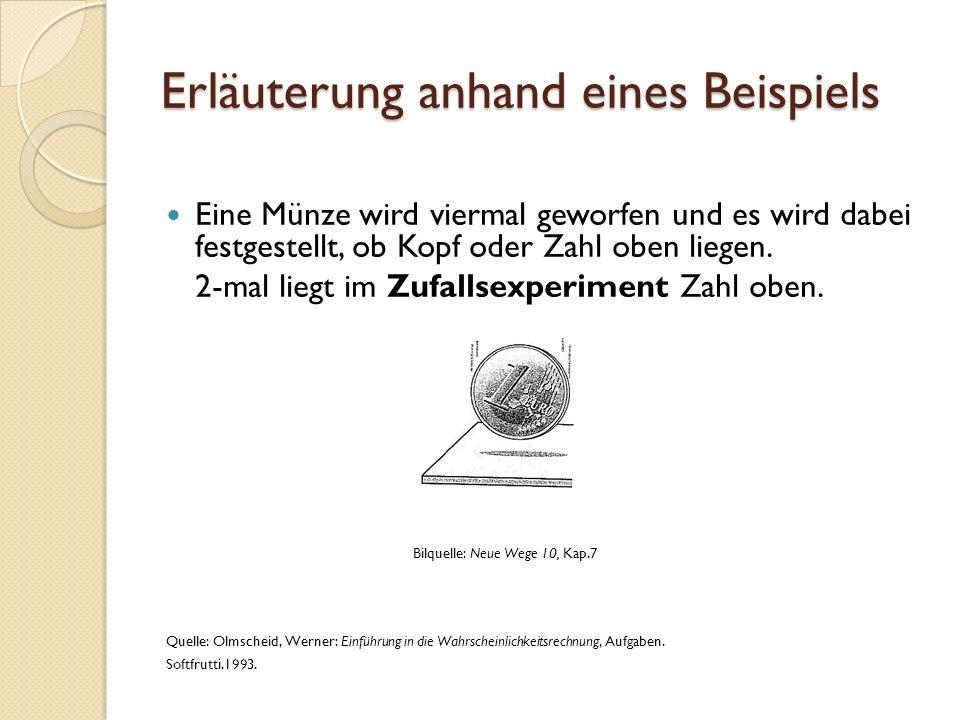 Erläuterung anhand eines Beispiels Eine Münze wird viermal geworfen und es wird dabei festgestellt, ob Kopf oder Zahl oben liegen.