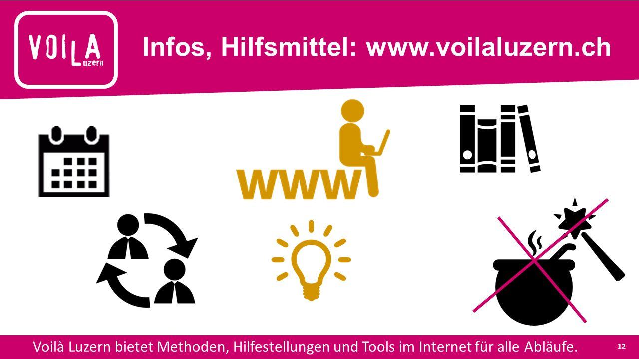 Infos, Hilfsmittel: www.voilaluzern.ch Voilà Luzern bietet Methoden, Hilfestellungen und Tools im Internet für alle Abläufe.
