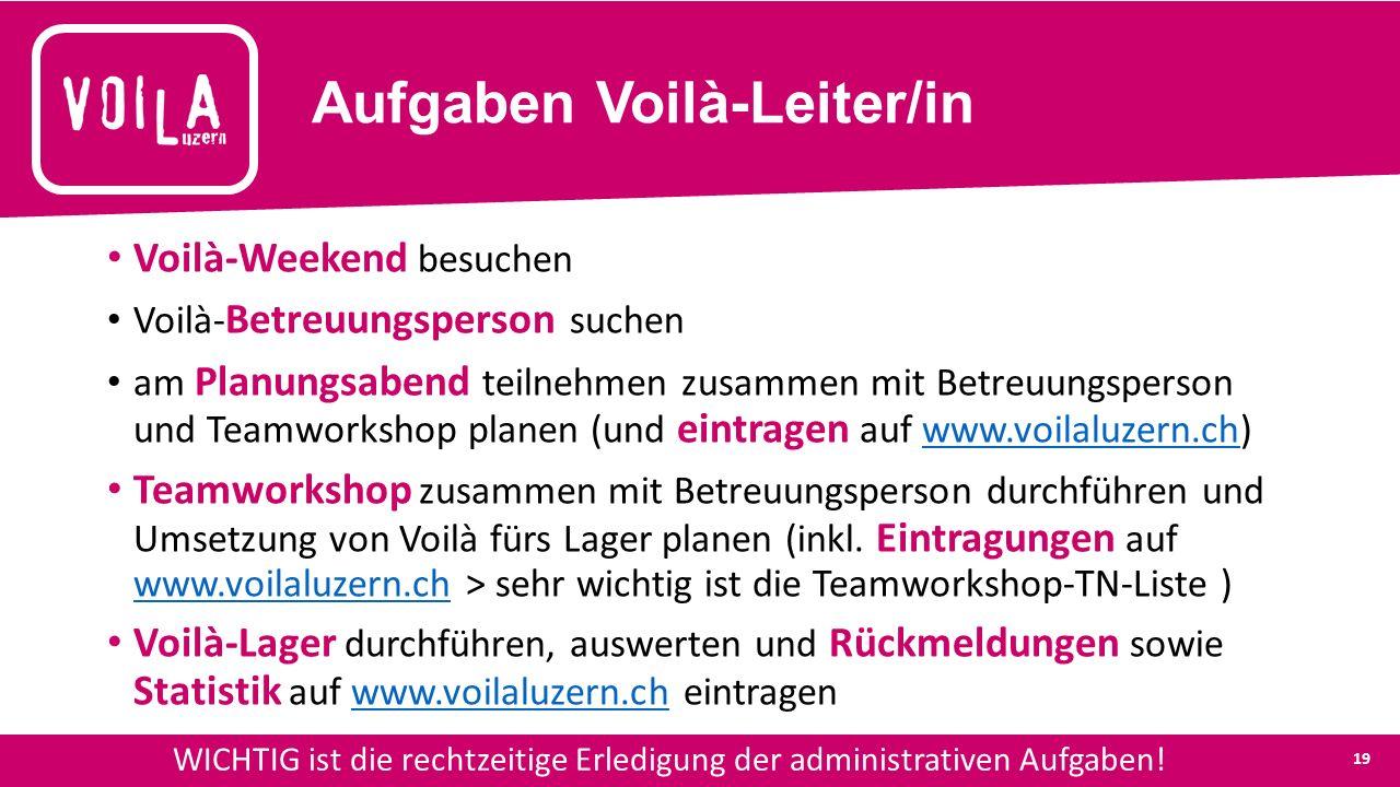 Aufgaben Voilà-Leiter/in Voilà-Weekend besuchen Voilà- Betreuungsperson suchen am Planungsabend teilnehmen zusammen mit Betreuungsperson und Teamworkshop planen (und eintragen auf www.voilaluzern.ch)www.voilaluzern.ch Teamworkshop zusammen mit Betreuungsperson durchführen und Umsetzung von Voilà fürs Lager planen (inkl.