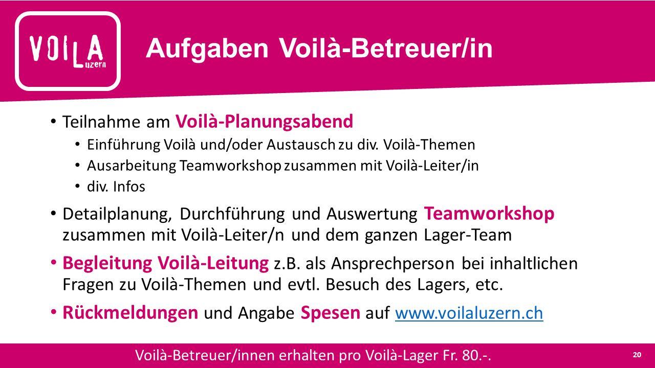 Aufgaben Voilà-Betreuer/in Teilnahme am Voilà-Planungsabend Einführung Voilà und/oder Austausch zu div.