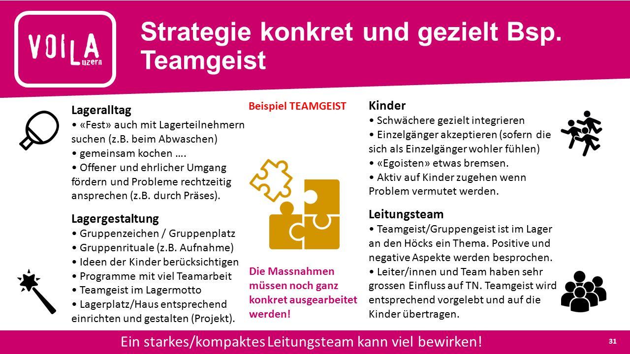 Strategie konkret und gezielt Bsp. Teamgeist Ein starkes/kompaktes Leitungsteam kann viel bewirken.