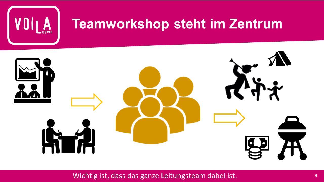 Teamworkshop steht im Zentrum Wichtig ist, dass das ganze Leitungsteam dabei ist. 6