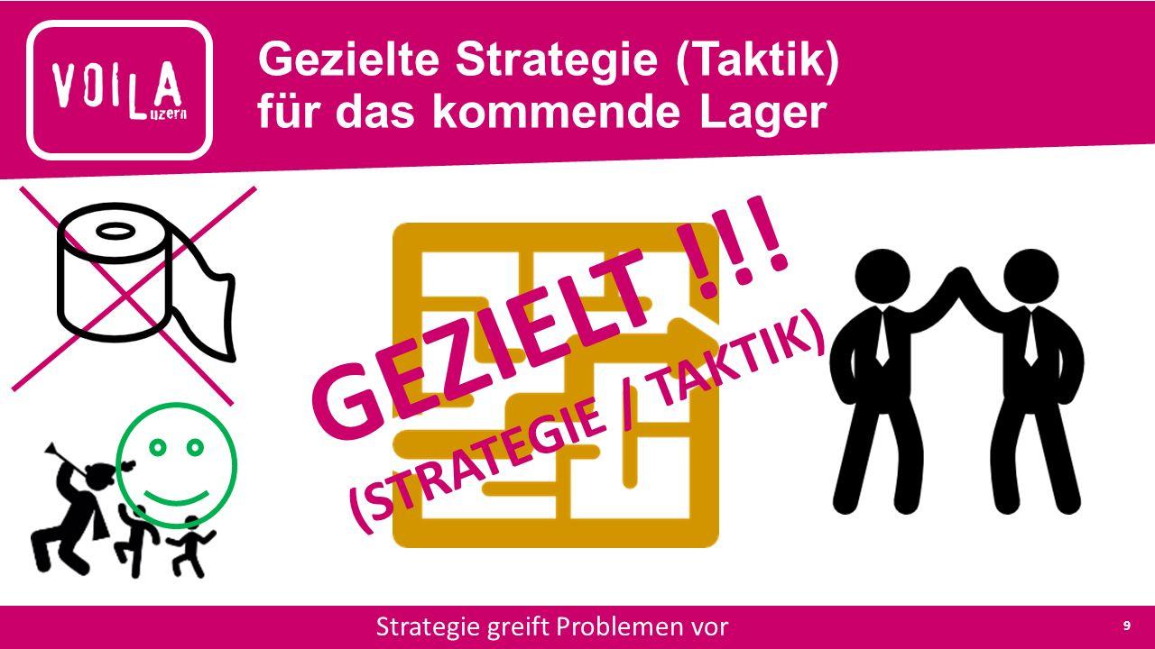 Gezielte Strategie (Taktik) für das kommende Lager Strategie greift Problemen vor GEZIELT !!.