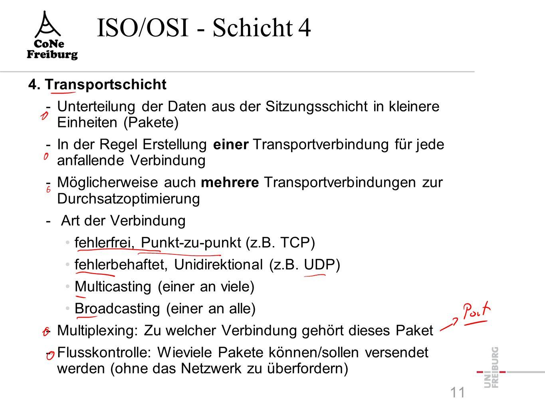 ISO/OSI - Schicht 4 4.