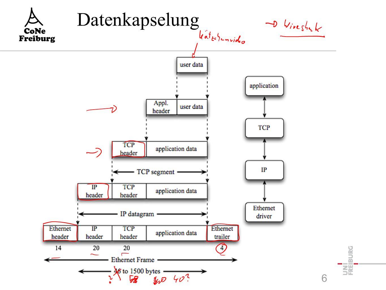 Datenkapselung 6