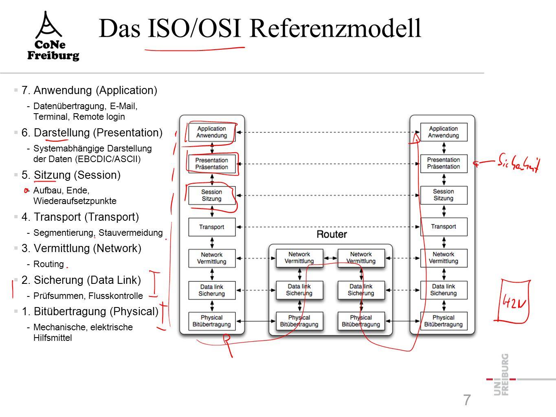 Das ISO/OSI Referenzmodell  7.