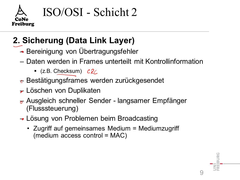 ISO/OSI - Schicht 2 2.