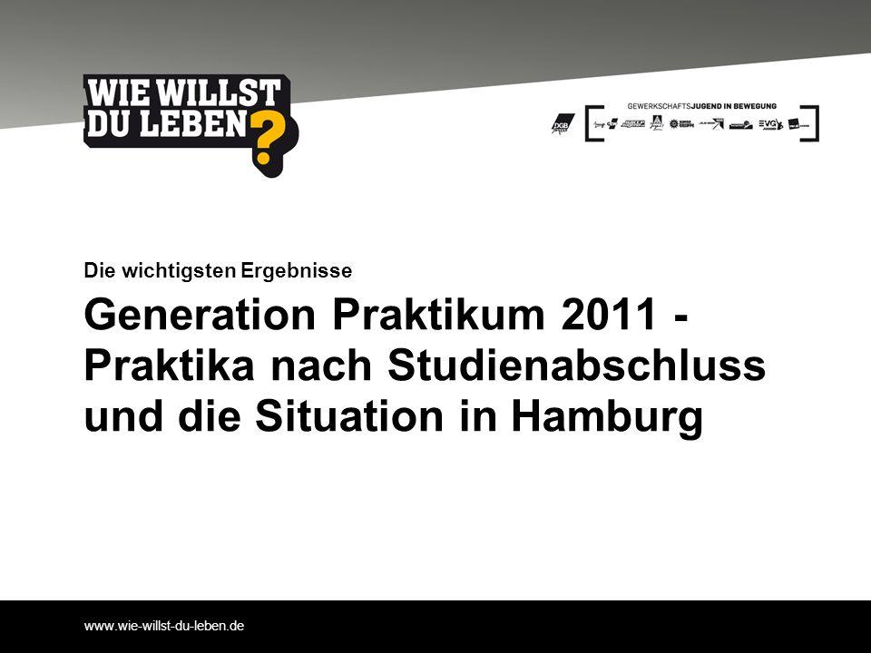 www.wie-willst-du-leben.de Generation Praktikum 2011 - Praktika nach Studienabschluss und die Situation in Hamburg Die wichtigsten Ergebnisse