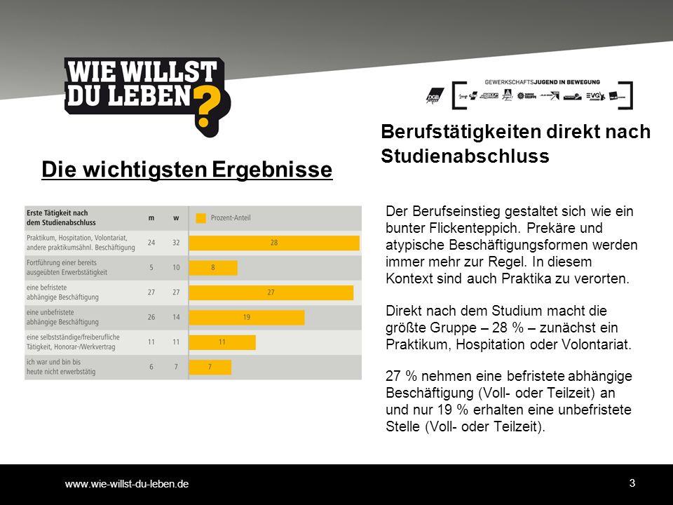 www.wie-willst-du-leben.de Berufstätigkeiten direkt nach Studienabschluss Der Berufseinstieg gestaltet sich wie ein bunter Flickenteppich.
