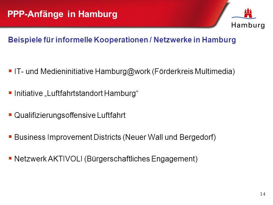 14 PPP-Anfänge in Hamburg Beispiele für informelle Kooperationen / Netzwerke in Hamburg  IT- und Medieninitiative Hamburg@work (Förderkreis Multimedi
