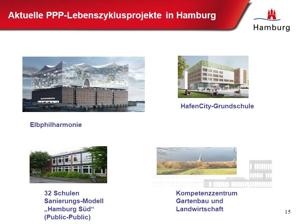 """15 Aktuelle PPP-Lebenszyklusprojekte in Hamburg Elbphilharmonie HafenCity-Grundschule 32 Schulen Sanierungs-Modell """"Hamburg Süd (Public-Public) Kompetenzzentrum Gartenbau und Landwirtschaft"""
