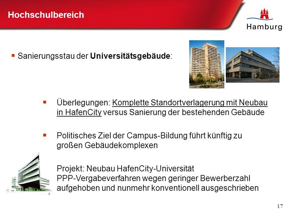 17 Hochschulbereich  Sanierungsstau der Universitätsgebäude:  Überlegungen: Komplette Standortverlagerung mit Neubau in HafenCity versus Sanierung d