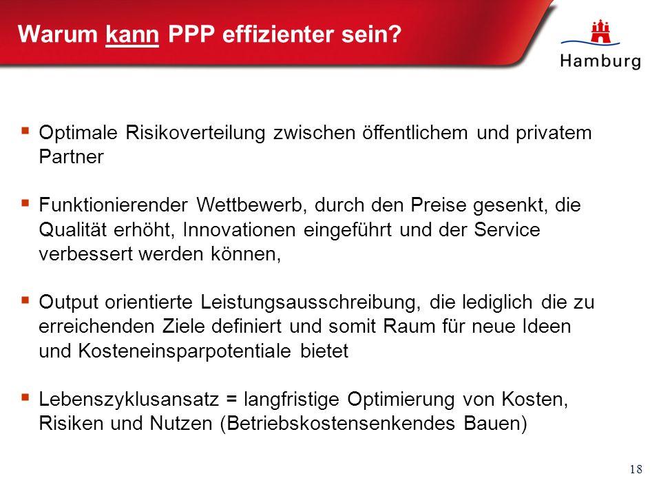 18 Warum kann PPP effizienter sein?  Optimale Risikoverteilung zwischen öffentlichem und privatem Partner  Funktionierender Wettbewerb, durch den Pr