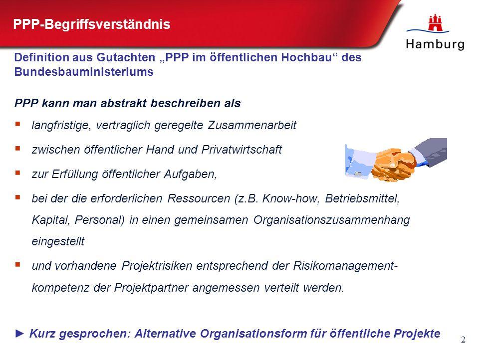 """2 PPP-Begriffsverständnis Definition aus Gutachten """"PPP im öffentlichen Hochbau des Bundesbauministeriums PPP kann man abstrakt beschreiben als  langfristige, vertraglich geregelte Zusammenarbeit  zwischen öffentlicher Hand und Privatwirtschaft  zur Erfüllung öffentlicher Aufgaben,  bei der die erforderlichen Ressourcen (z.B."""