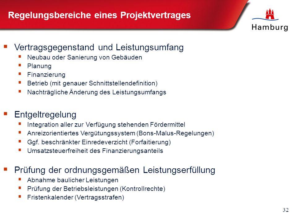 32 Regelungsbereiche eines Projektvertrages  Vertragsgegenstand und Leistungsumfang  Neubau oder Sanierung von Gebäuden  Planung  Finanzierung  B