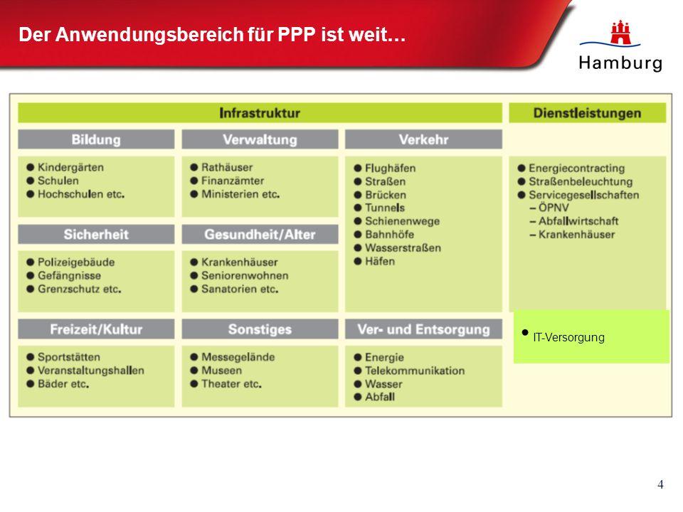 45 PPP-Projekt Neubau HafenCity-Grundschule Gesamtkostenvergleich inkl.