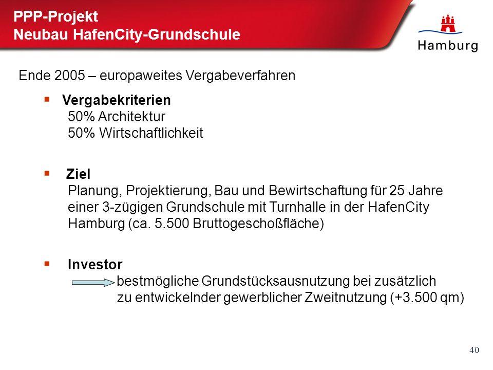 40 PPP-Projekt Neubau HafenCity-Grundschule Ende 2005 – europaweites Vergabeverfahren  Vergabekriterien 50% Architektur 50% Wirtschaftlichkeit  Ziel