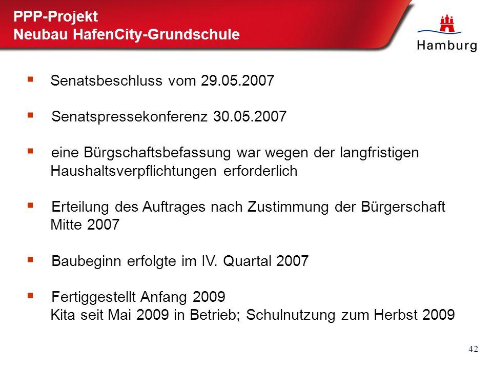 42 PPP-Projekt Neubau HafenCity-Grundschule  Senatsbeschluss vom 29.05.2007  Senatspressekonferenz 30.05.2007  eine Bürgschaftsbefassung war wegen
