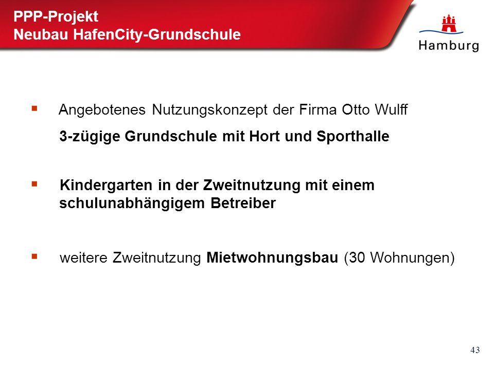 43 PPP-Projekt Neubau HafenCity-Grundschule  Angebotenes Nutzungskonzept der Firma Otto Wulff 3-zügige Grundschule mit Hort und Sporthalle  Kindergarten in der Zweitnutzung mit einem schulunabhängigem Betreiber  weitere Zweitnutzung Mietwohnungsbau (30 Wohnungen)