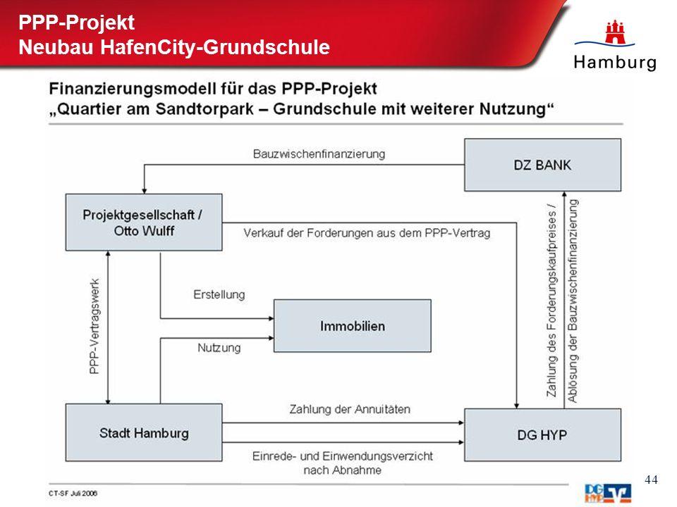 44 PPP-Projekt Neubau HafenCity-Grundschule