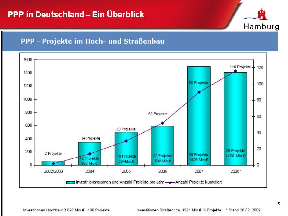 5 PPP in Deutschland – Ein Überblick