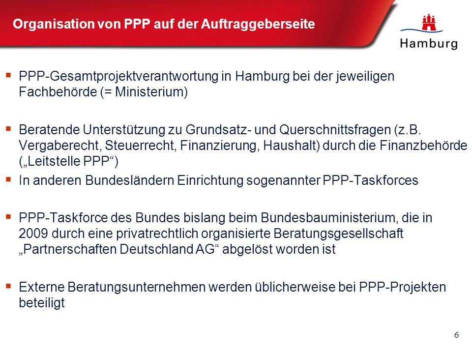 6 Organisation von PPP auf der Auftraggeberseite  PPP-Gesamtprojektverantwortung in Hamburg bei der jeweiligen Fachbehörde (= Ministerium)  Beratende Unterstützung zu Grundsatz- und Querschnittsfragen (z.B.