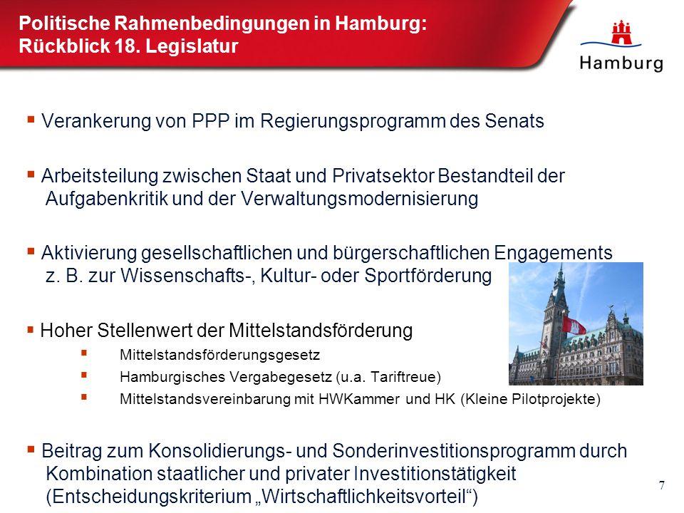 7 Politische Rahmenbedingungen in Hamburg: Rückblick 18. Legislatur  Verankerung von PPP im Regierungsprogramm des Senats  Arbeitsteilung zwischen S