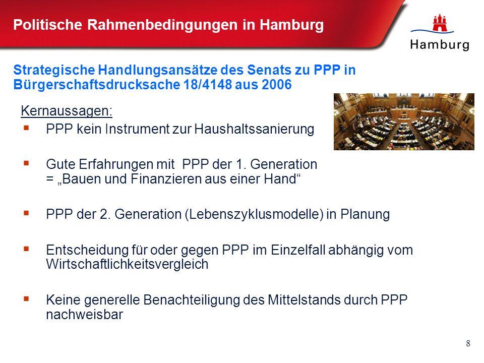 8 Politische Rahmenbedingungen in Hamburg Strategische Handlungsansätze des Senats zu PPP in Bürgerschaftsdrucksache 18/4148 aus 2006 Kernaussagen:  PPP kein Instrument zur Haushaltssanierung  Gute Erfahrungen mit PPP der 1.