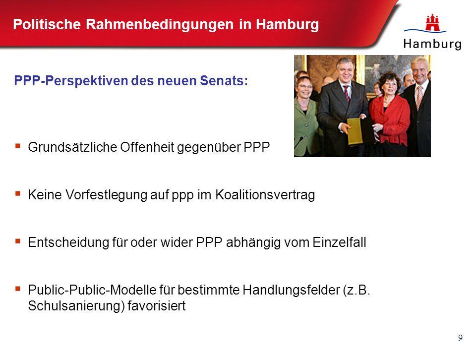 9 Politische Rahmenbedingungen in Hamburg PPP-Perspektiven des neuen Senats:  Grundsätzliche Offenheit gegenüber PPP  Keine Vorfestlegung auf ppp im