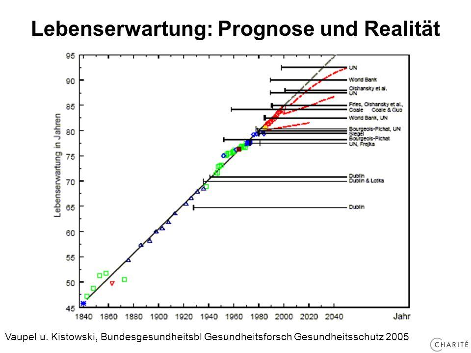 Lebenserwartung: Prognose und Realität Vaupel u. Kistowski, Bundesgesundheitsbl Gesundheitsforsch Gesundheitsschutz 2005