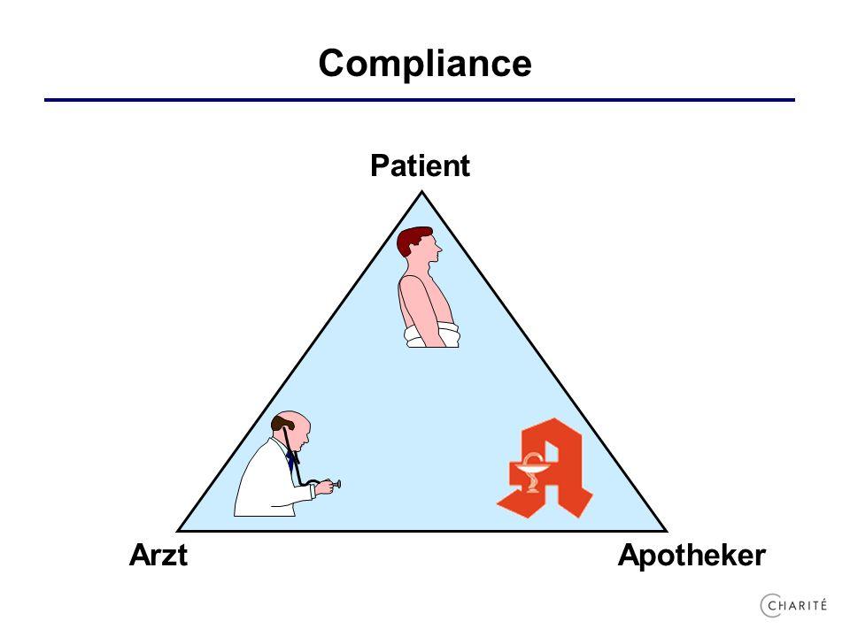 Compliance Patient ArztApotheker