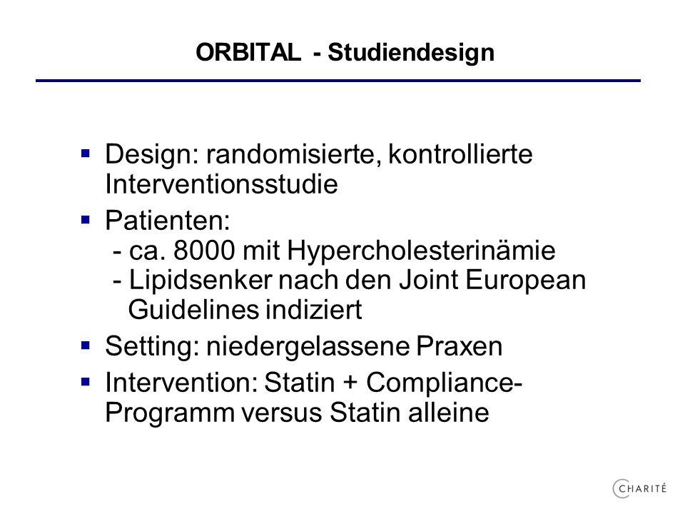 ORBITAL - Studiendesign  Design: randomisierte, kontrollierte Interventionsstudie  Patienten: - ca. 8000 mit Hypercholesterinämie - Lipidsenker nach