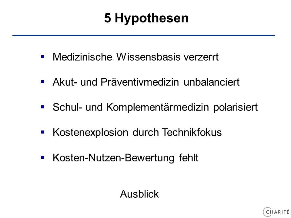 5 Hypothesen  Medizinische Wissensbasis verzerrt  Akut- und Präventivmedizin unbalanciert  Schul- und Komplementärmedizin polarisiert  Kostenexplosion durch Technikfokus  Kosten-Nutzen-Bewertung fehlt Ausblick