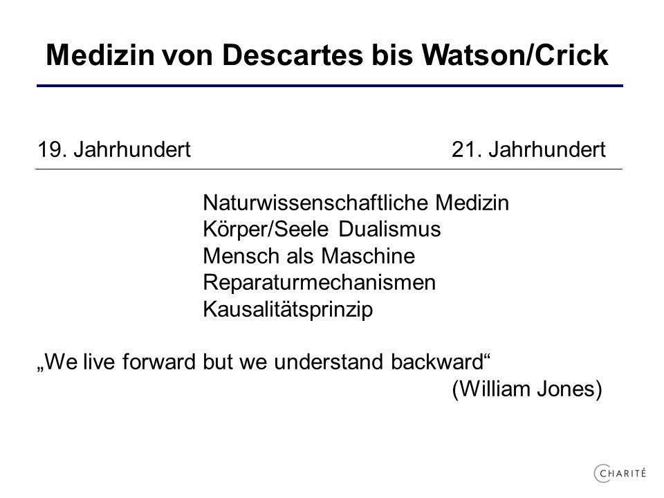 Medizin von Descartes bis Watson/Crick 19. Jahrhundert21. Jahrhundert Naturwissenschaftliche Medizin Körper/Seele Dualismus Mensch als Maschine Repara