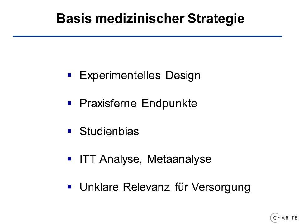 Basis medizinischer Strategie  Experimentelles Design  Praxisferne Endpunkte  Studienbias  ITT Analyse, Metaanalyse  Unklare Relevanz für Versorg