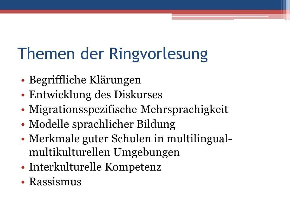 Themen der Ringvorlesung Begriffliche Klärungen Entwicklung des Diskurses Migrationsspezifische Mehrsprachigkeit Modelle sprachlicher Bildung Merkmale