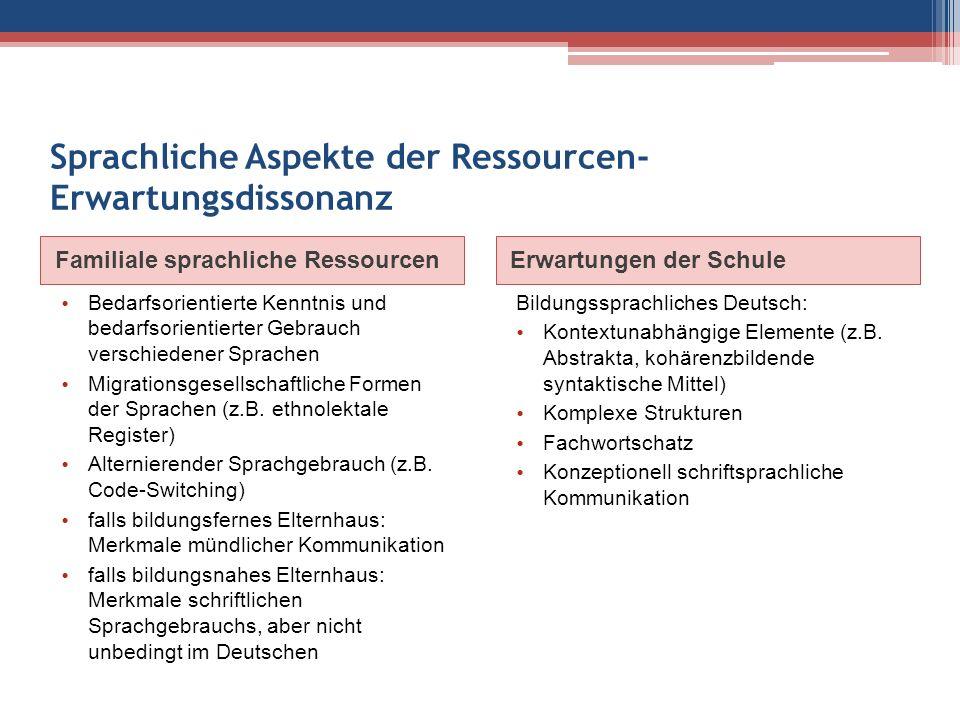 Sprachliche Aspekte der Ressourcen- Erwartungsdissonanz Familiale sprachliche RessourcenErwartungen der Schule Bedarfsorientierte Kenntnis und bedarfs