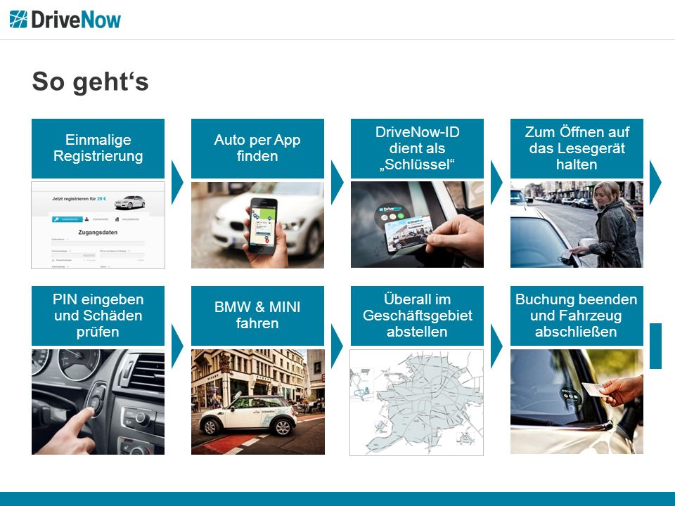"""So geht's 4 PIN eingeben und Schäden prüfen BMW & MINI fahren Überall im Geschäftsgebiet abstellen Buchung beenden und Fahrzeug abschließen Einmalige Registrierung DriveNow-ID dient als """"Schlüssel Auto per App finden Zum Öffnen auf das Lesegerät halten"""