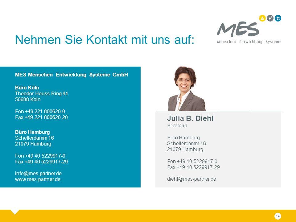 Nehmen Sie Kontakt mit uns auf: MES Menschen Entwicklung Systeme GmbH Büro Köln Theodor-Heuss-Ring 44 50688 Köln Fon +49 221 800620-0 Fax +49 221 8006