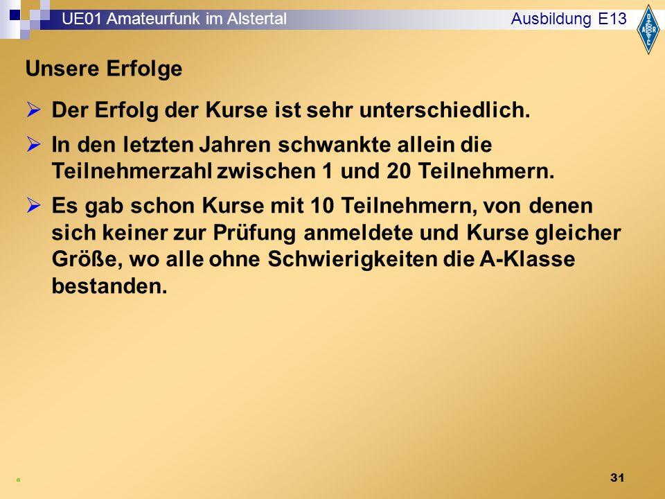 31 Ausbildung E13 UE01 Amateurfunk im Alstertal  Der Erfolg der Kurse ist sehr unterschiedlich.