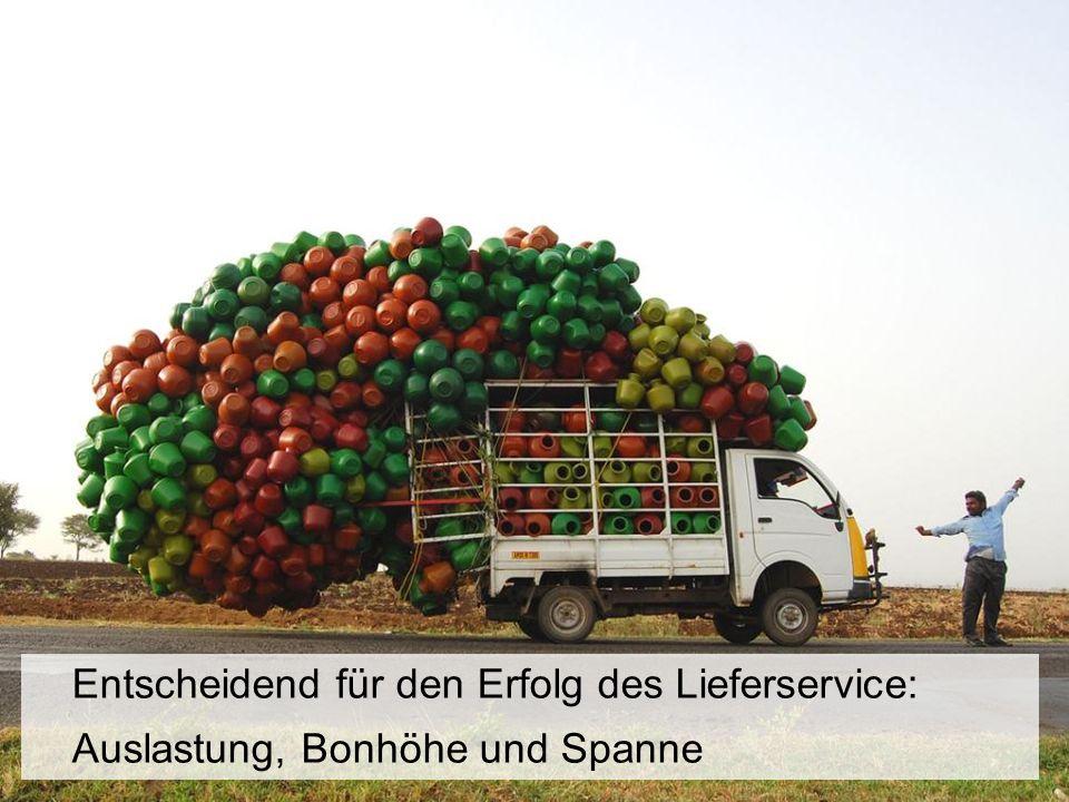 25.06.2012Rewe online GL-Sitzung20 Entscheidend für den Erfolg des Lieferservice: Auslastung, Bonhöhe und Spanne