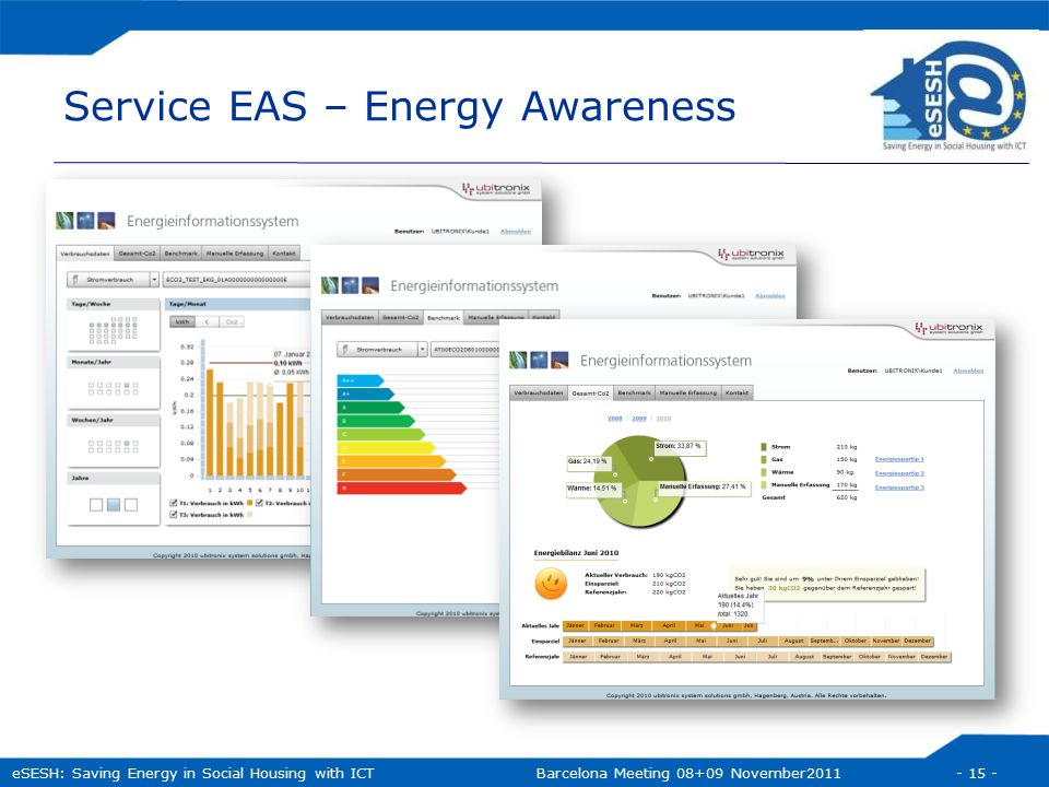 eSESH: Saving Energy in Social Housing with ICTBarcelona Meeting 08+09 November2011- 15 - Service EAS – Energy Awareness