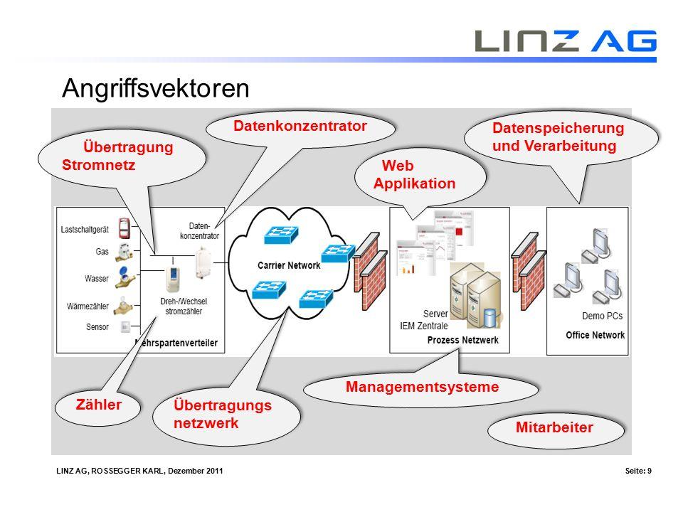 LINZ AG, ROSSEGGER KARL, Dezember 2011Seite: 20 Smart Metering ist erfolgreich.