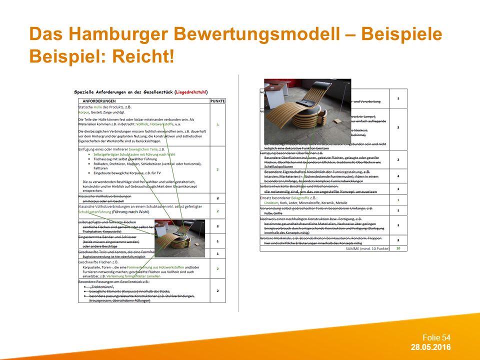 Folie 54 28.05.2016 Das Hamburger Bewertungsmodell – Beispiele Beispiel: Reicht!