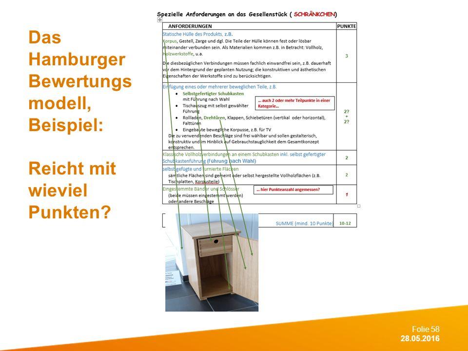 Folie 58 28.05.2016 Das Hamburger Bewertungs modell, Beispiel: Reicht mit wieviel Punkten