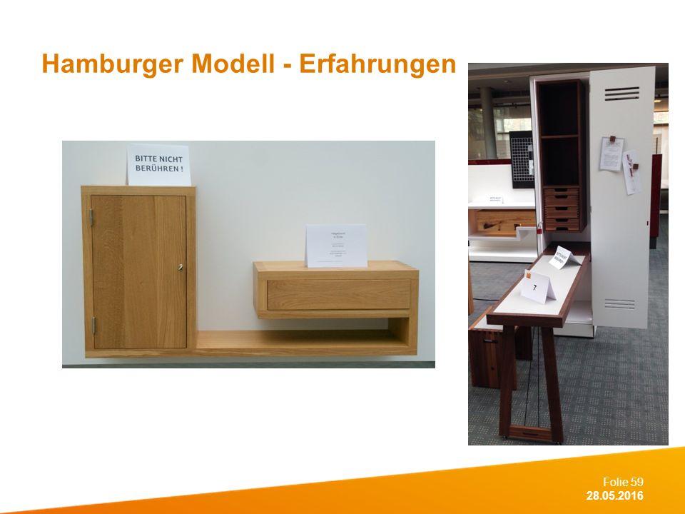Folie 59 28.05.2016 Hamburger Modell - Erfahrungen