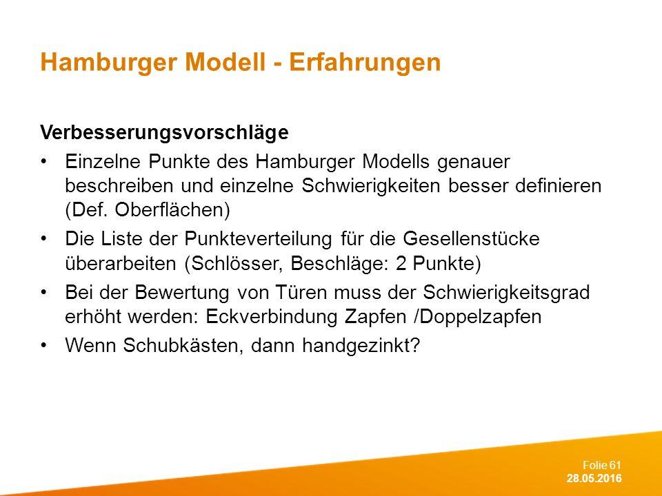Folie 61 28.05.2016 Hamburger Modell - Erfahrungen Verbesserungsvorschläge Einzelne Punkte des Hamburger Modells genauer beschreiben und einzelne Schwierigkeiten besser definieren (Def.
