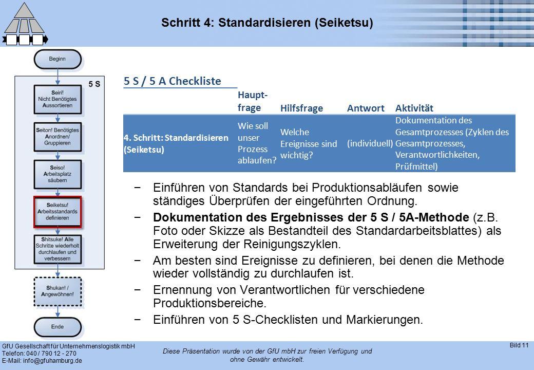 GfU Gesellschaft für Unternehmenslogistik mbH Telefon: 040 / 790 12 - 270 E-Mail: info@gfuhamburg.de Bild 11 Diese Präsentation wurde von der GfU mbH zur freien Verfügung und ohne Gewähr entwickelt.