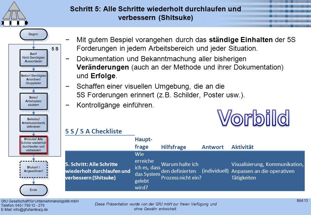 GfU Gesellschaft für Unternehmenslogistik mbH Telefon: 040 / 790 12 - 270 E-Mail: info@gfuhamburg.de Bild 13 Diese Präsentation wurde von der GfU mbH zur freien Verfügung und ohne Gewähr entwickelt.